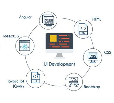 UI Development Master Course